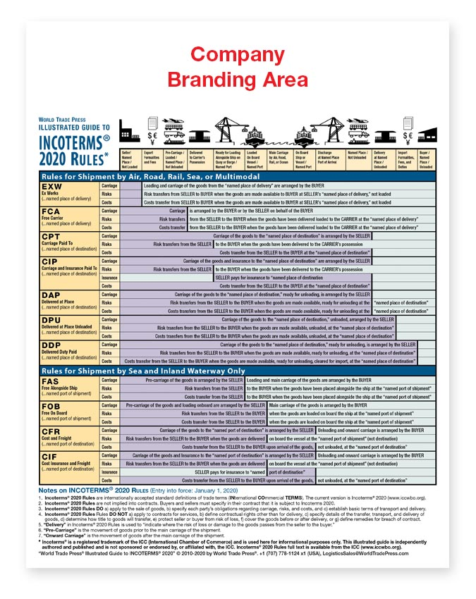 Incoterms® 2020 Laminated Handout